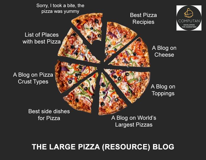 Pizza-Picture
