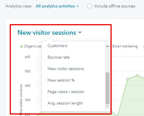 Sources-Analytics-HubSpot (1)