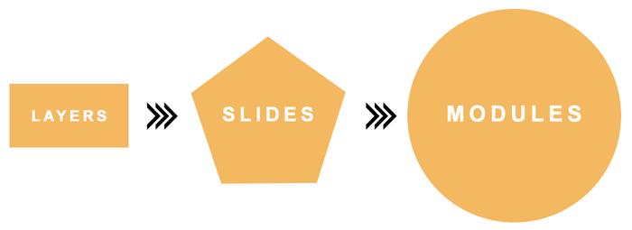 layers-slides-modules-slider-revolution