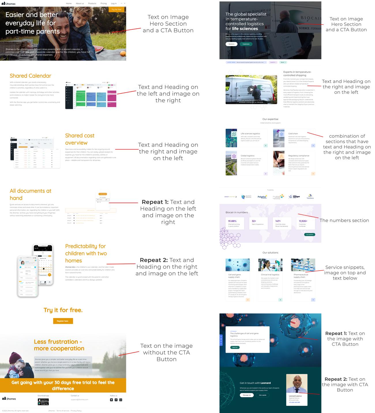 hubspot website custom module